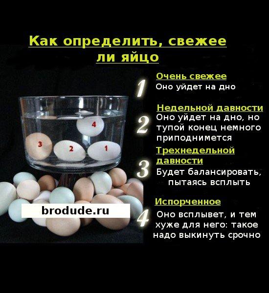лайфхак яйцо